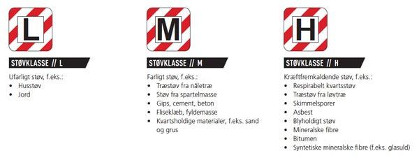 sikkerhedsstøvsuger fra nilfisk